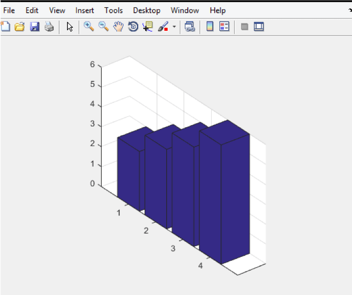 bar graph matlab