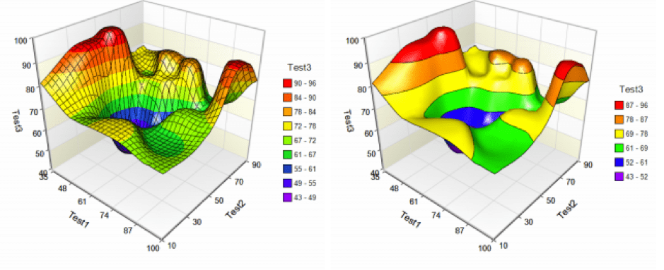 matlab 3d plot