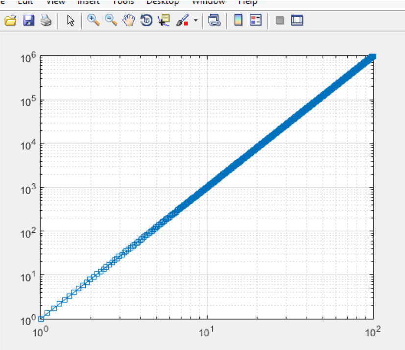 matlab log plot