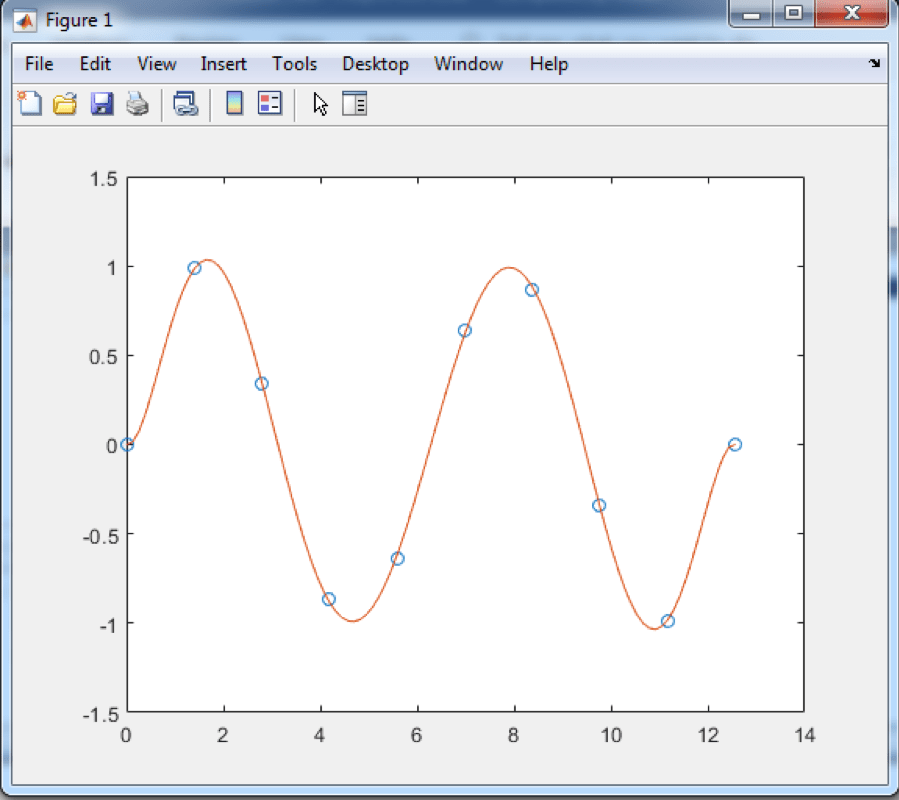 matlab poly fit